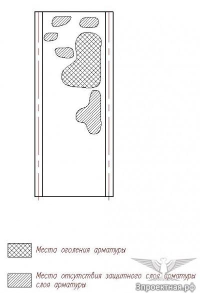 Рисунок 1. Исполнительная съемка плиты перекрытия паркинга на отм. -2,360 в месте нахождения очага пожара