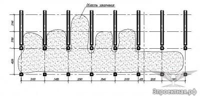 Рисунок 2. Схема закопчения