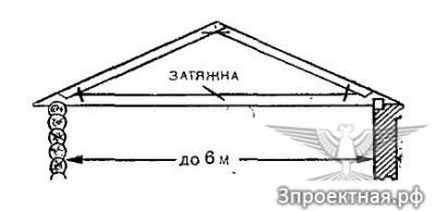 Рисунок 2. Конструкция крыши с висячими деревянными стропилами.